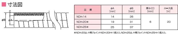 NDH寸法図